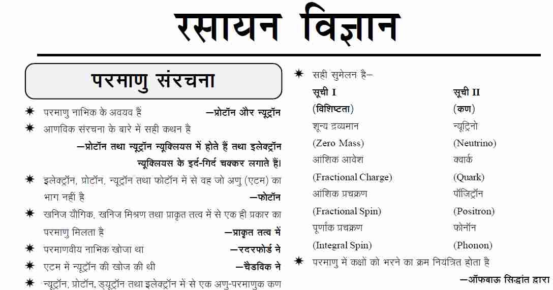 General Science in Hindi for Competitive Exams- Download PDF