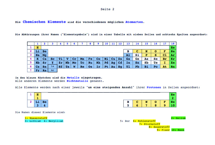 Chemie Elemente Verbindungen Reaktionen
