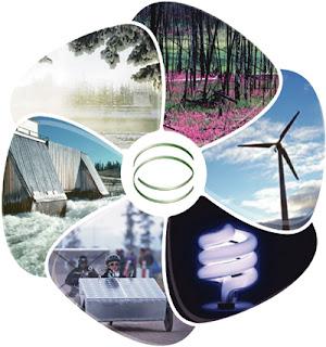 Türkiye'de Kullanılan Enerji Kaynakları