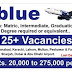 Airblue Airline Jobs 2018 Announced 125+ Vacancies in Multiple Departments | Overall Pakistani AirPorts & UAE AirPorts