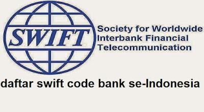 daftar swift code bank yang ada di indonesia