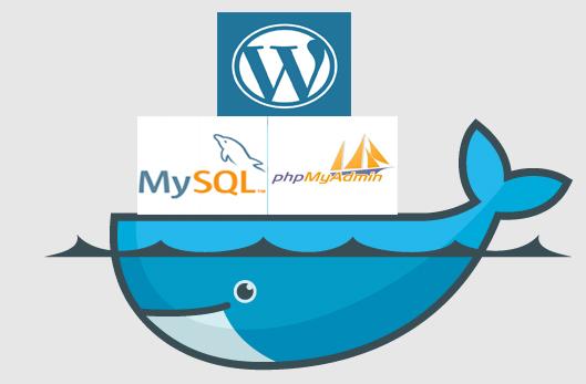 Docker WordPress MySQL phpMyAdmin stack- SpiralOut: Docker ...