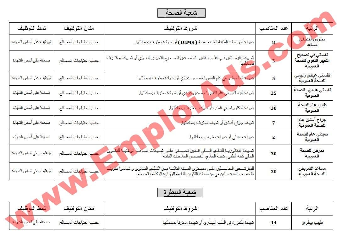 الاعلان الرسمي لمسابقة توظيف 500 مستخدم شبهي للشرطة الجزائرية في مختلفة الاسلاك والتخصصات جويلية 2017