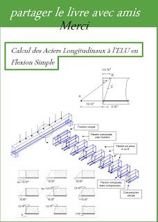 calcul acier poutre béton armé calcul poutre béton armé excel calcul ferraillage dalle calcul dalle béton armé excel ferraillage d'une poutre beton armé guide de calcul pdf calcul ferraillage balcon ferraillage poutre béton armé pdf
