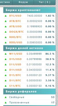 Биржи на exchange-assets