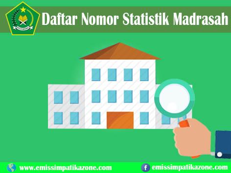 Daftar Nomor Statitik Madrasah ( NSM ) RA MI MTs MA Nasional