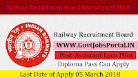 Railway Recruitment Board Recruitment 2018– 26502 Assistant Loco Pilot (ALP) & Technicians