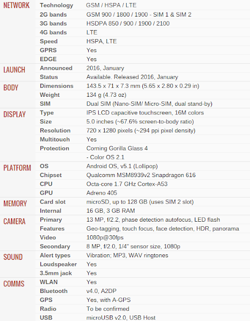 Spesifikasi Oppo f1