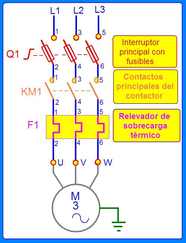 Manual de Instalacin - tranecom