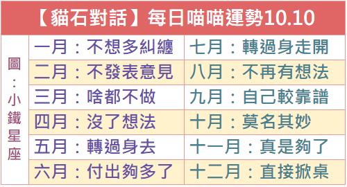 【貓石對話】每日喵喵運勢2018.10.10