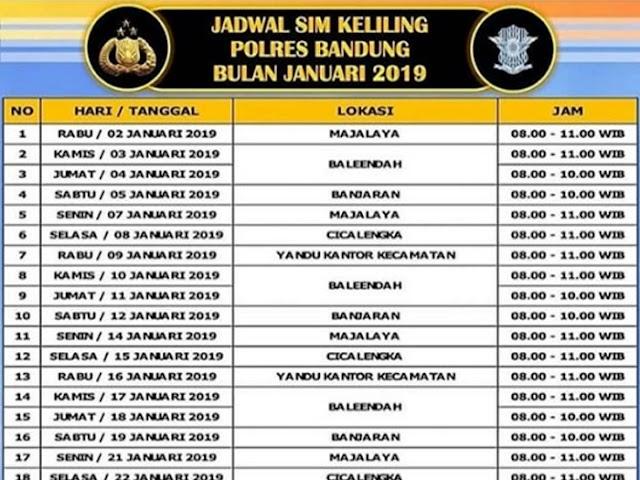 Jadwal SIM Keliling Polres Bandung Bulan Januari 2019