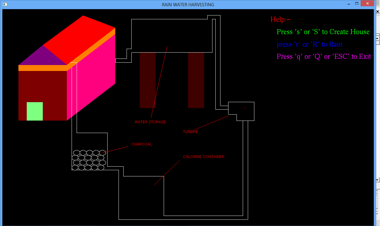 OpenGL Projects: Rain water harvesting cg projects