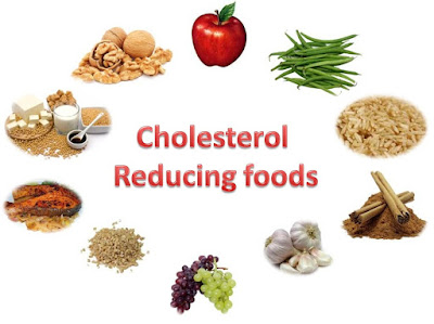 Cholesterol Controlling Food