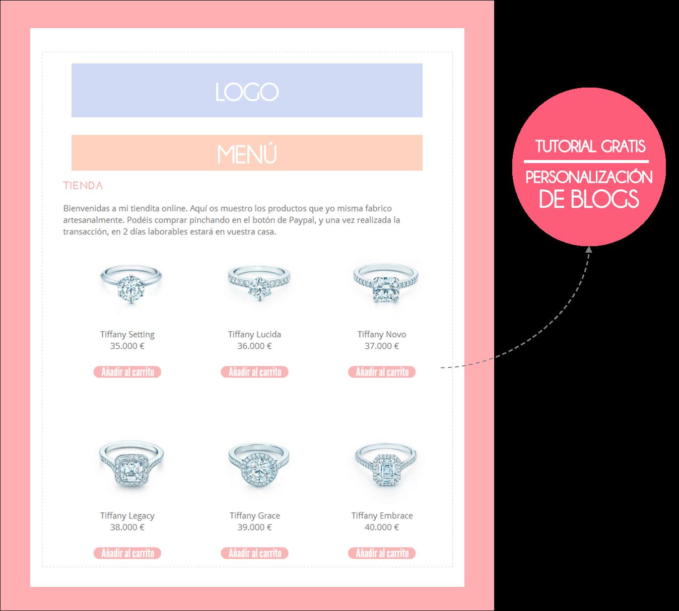 tutorial tienda online blog blogger