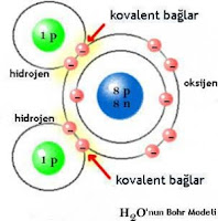 Kimyasal Bağlar ve Çeşitleri Nelerdir?