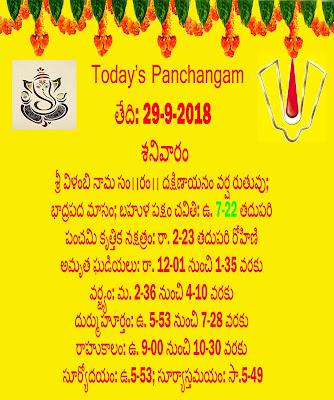 Today's Panchangam in Telugu,govinda namalu