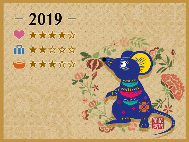 Chinese New Year 2019, Year of the Rat