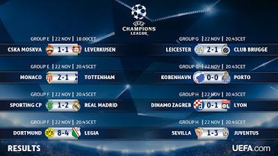 UEFA Champions League 2017: Fase de Grupos 5
