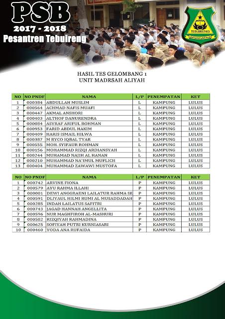 Pengumuman Hasil Seleksi Tes Gelombang 1 di  MASS TEBUIRENG Putri Kampung