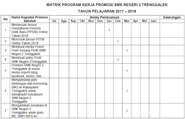 Matrik Program Promosi Sekolah