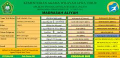 Aplikasi Penilaian K13 Madrasah Aliyah Program Bahasa Sesuai Permendikbud No 53 Tahun 2015
