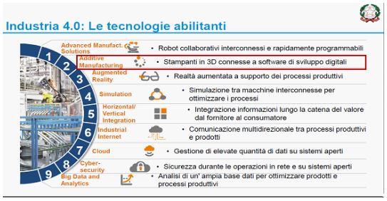 Industria 4.0: Le tecnologie abilitanti