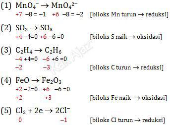 Cara menentukan reaksi reduksi dan oksidasi, biloks naik oksidasi, biloks turun reduksi