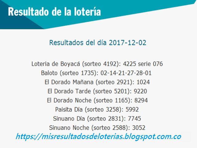 Como jugo la lotería anoche | Resultados diarios de la lotería y el chance | resultados del dia 02-11-2017