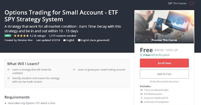 Options Trading for Small Account - ETF SPY Strategy System