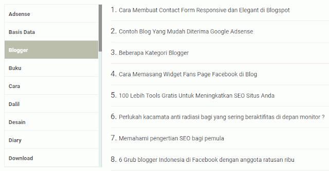 Cara Membuat Daftar Isi Responsife dan Elegant di Blogspot