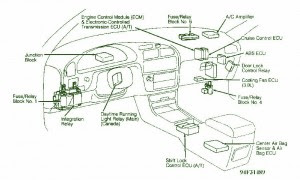 Toyota Fuse Box Diagram: Fuse Box Toyota 93 Camry 2200 Diagram