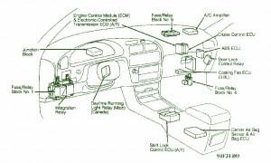 Toyota Fuse Box Diagram: Fuse Box Toyota 93 Camry 2200 Diagram