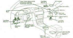 Toyota Fuse Box Diagram: Fuse Box Toyota 93 Camry 2200 Diagram