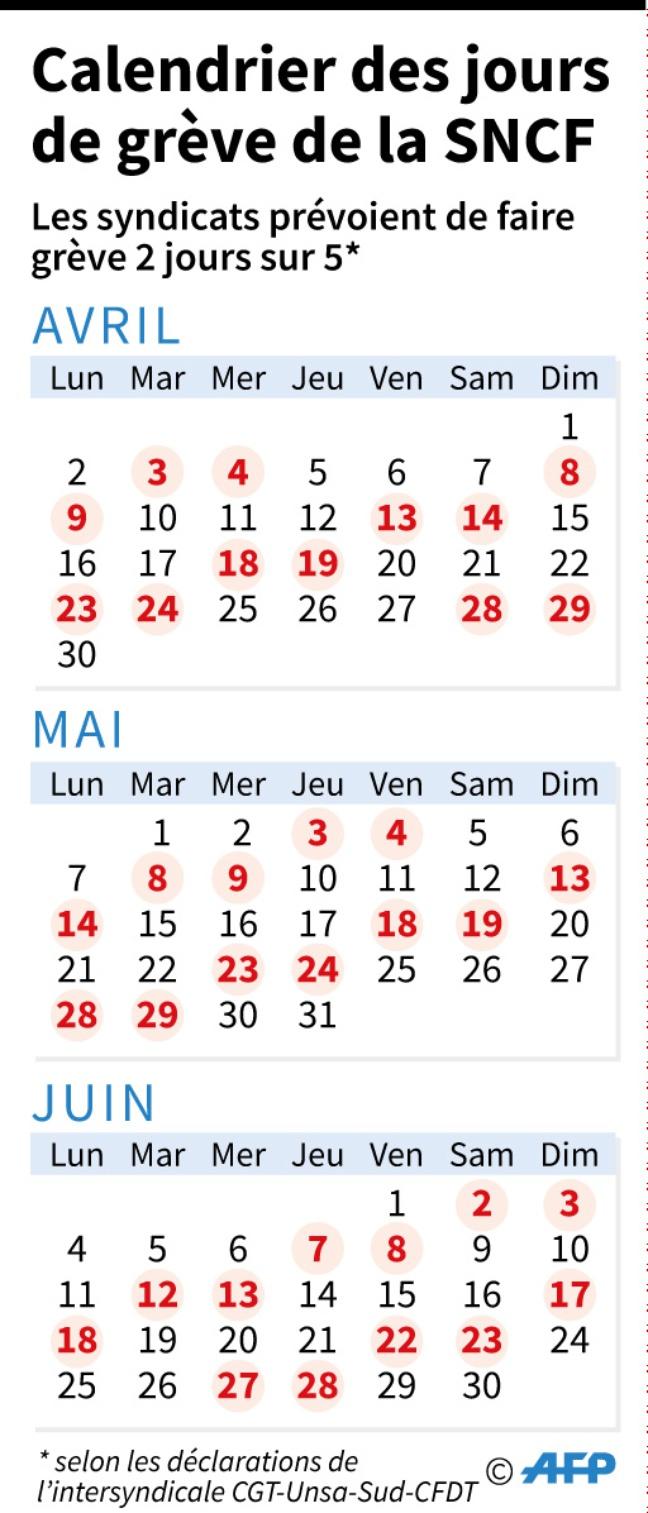 voici le calendrier des journées de grèves d'ores et déjà annoncées