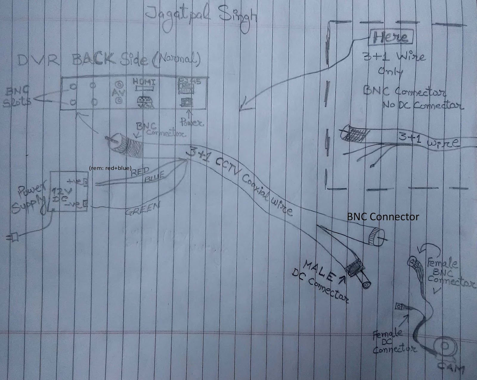 How To Install Cctv Camera Beginner Bnc Connector Wiring Diagram A 3 1 Cable Now Has Two End At One It Dc And On Another Only With Free Wires Without Themthese