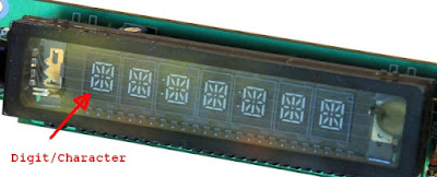 Vacuum Fluorescent Display (VFD) digits