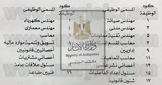 """الاعلان الرسمي لوظائف وزارة الاثار """"المتحف المصري الكبير"""" لجميع المؤهلات"""