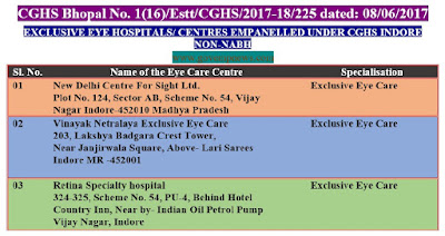 cghs-empanelment-of-eye-care-centres-at-indore