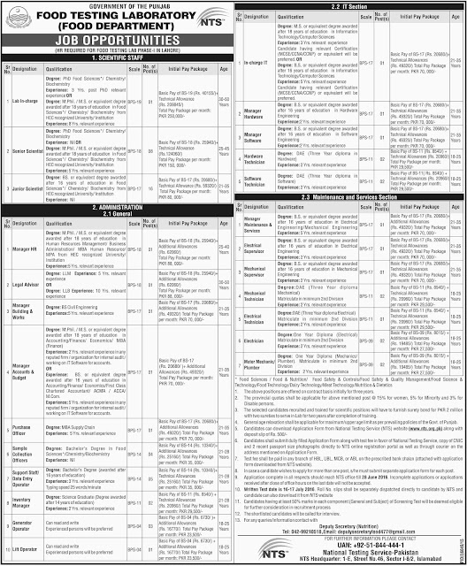 Government Jobs in Pakistan Food Testing Laboratory Jobs via NTS Jobs