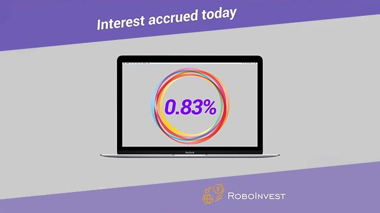 Отчет доходности от RoboInvest