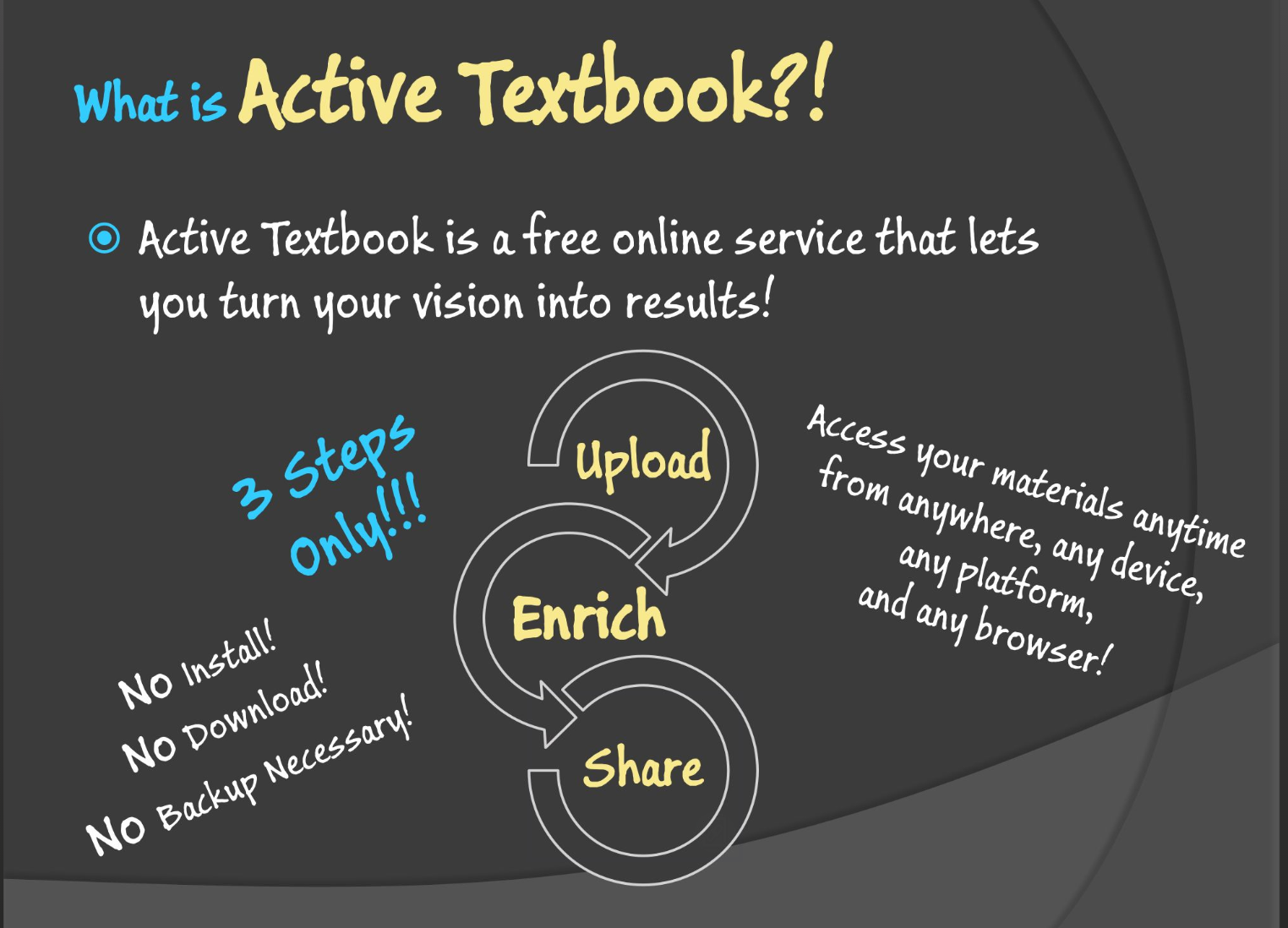 educational technology hesston active textbook pdfs to books