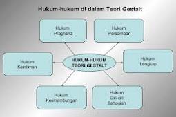 Pengertian Teori Gestalt, Sejarah dan Konsepnya
