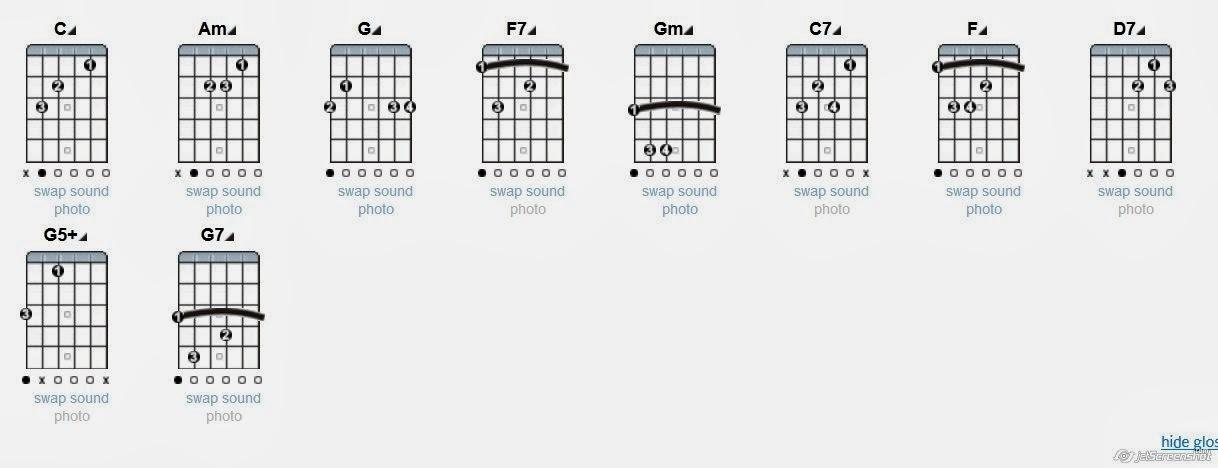 kunci gitar d masiv lirik lagu belajar chord kunci gitar d