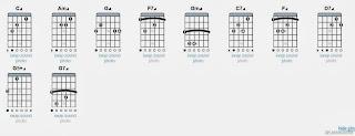 BEATLES-From Me To You-Chords-Lyrics-Kunci Gitar-Lirik