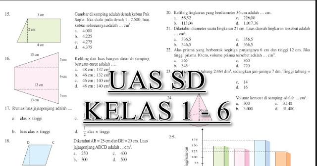 Soal Latihan UAS Sekolah Dasar Kelas 1,2,3,4,5 dan 6