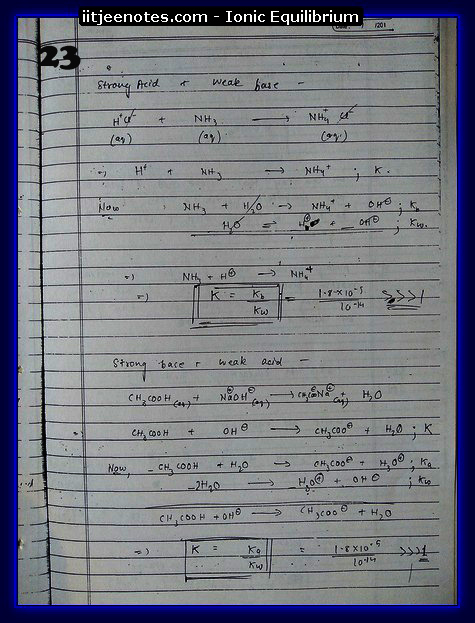 Ionic Equilibrium Notes7