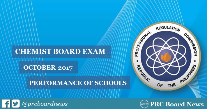 October 2017 Chemist Board Exam Result Performance Of Schools