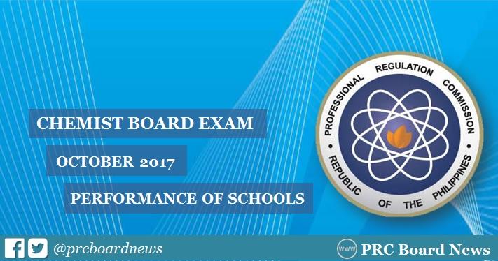 performance of schools Chemist board exam