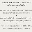 02 Sep 1876 State of North Carolina Will of Probate for Mathias John Winecoff, Jr. (1805-1876), My Maternal 4th Great-Grandfather