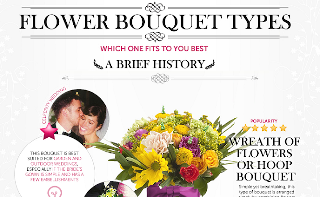 Image: A Brief history Of Flower Bouquet Types